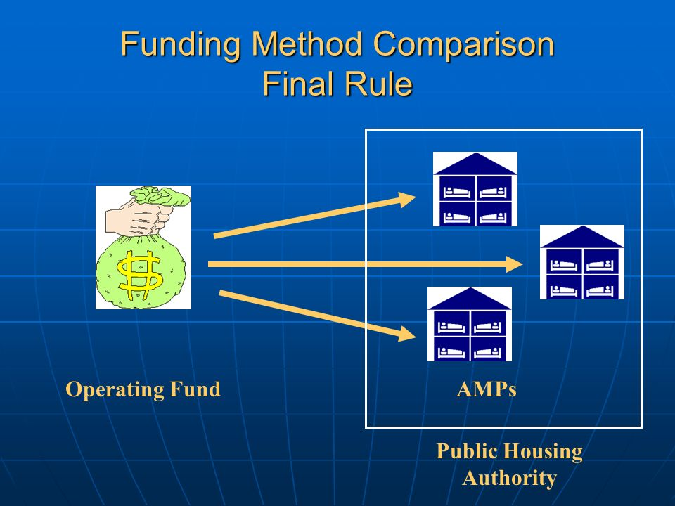 Funding Method Comparison Final Rule Operating FundAMPs Public Housing Authority