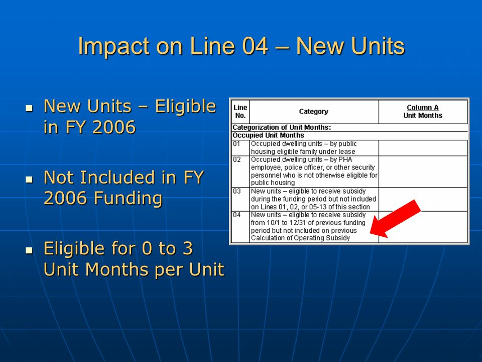 Impact on Line 04 – New Units New Units – Eligible in FY 2006 New Units – Eligible in FY 2006 Not Included in FY 2006 Funding Not Included in FY 2006 Funding Eligible for 0 to 3 Unit Months per Unit Eligible for 0 to 3 Unit Months per Unit