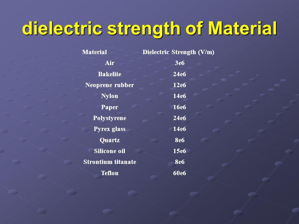 dielectric strength of Material MaterialDielectric Strength (V/m) Air3e6 Bakelite24e6 Neoprene rubber12e6 Nylon14e6 Paper16e6 Polystyrene24e6 Pyrex glass14e6 Quartz8e6 Silicone oil15e6 Strontium titanate8e6 Teflon60e6
