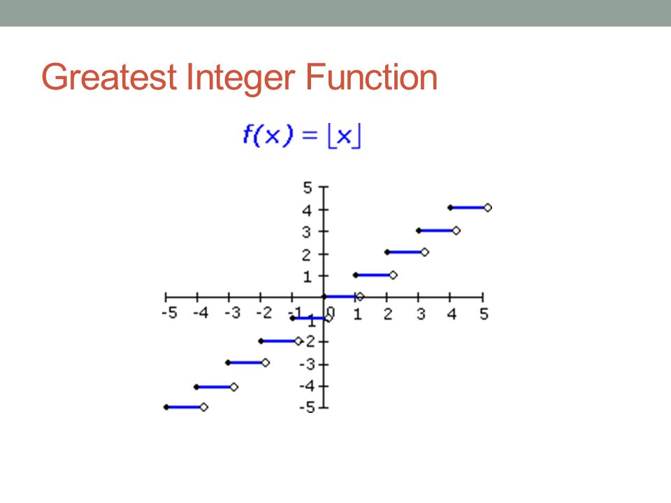 CHAPTER 2 LESSON 6 Special Functions Vocabulary Step Function A – Greatest Integer Function Worksheet