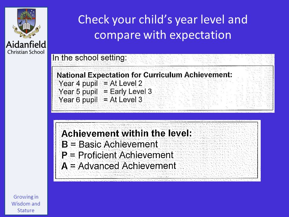 Growing in Wisdom and Stature Check your child's year level and compare with expectation
