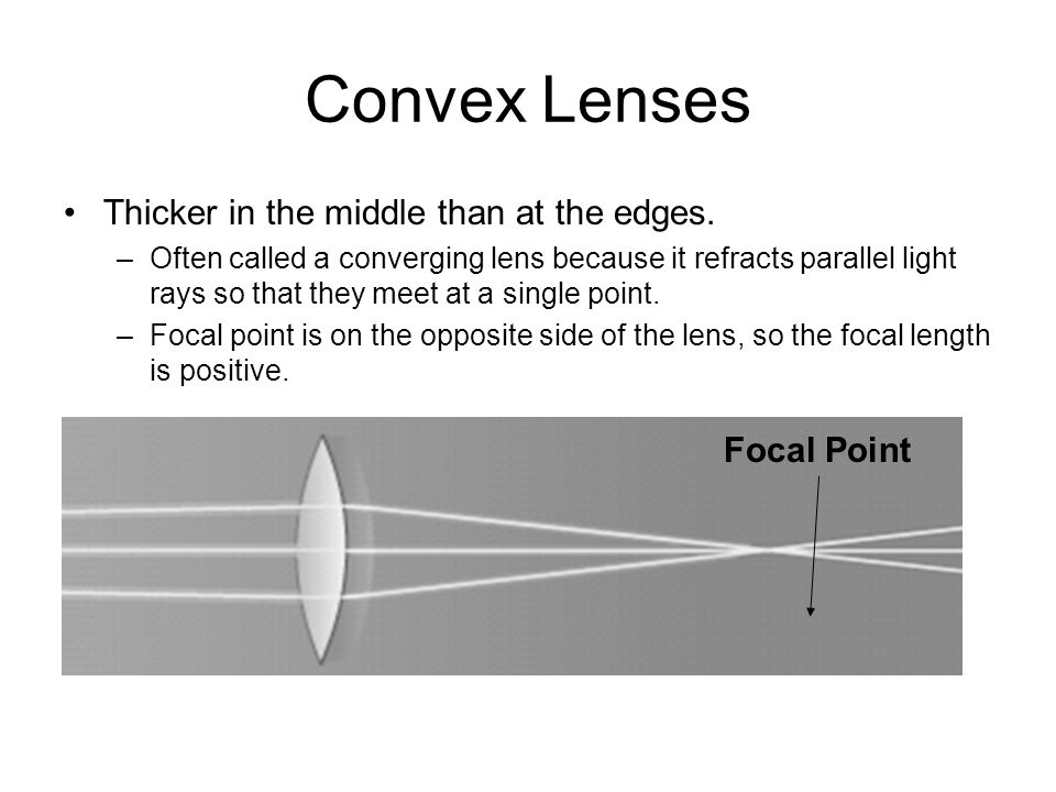 Convex lens image
