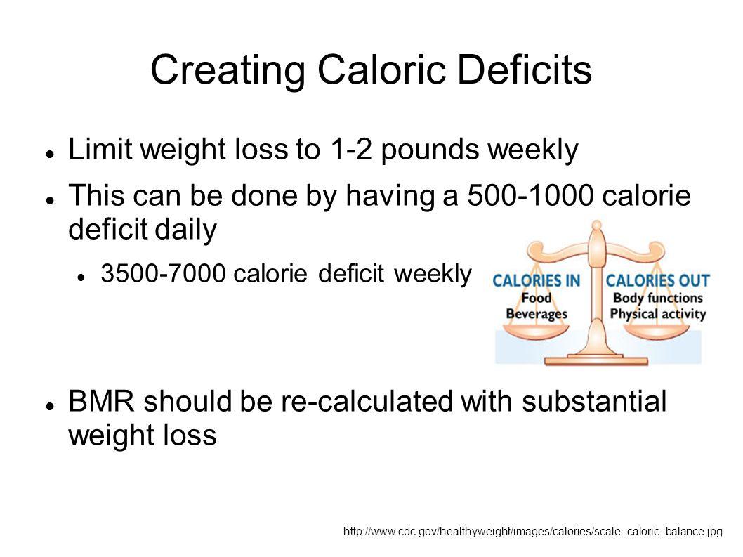 Albolene weight loss challenge