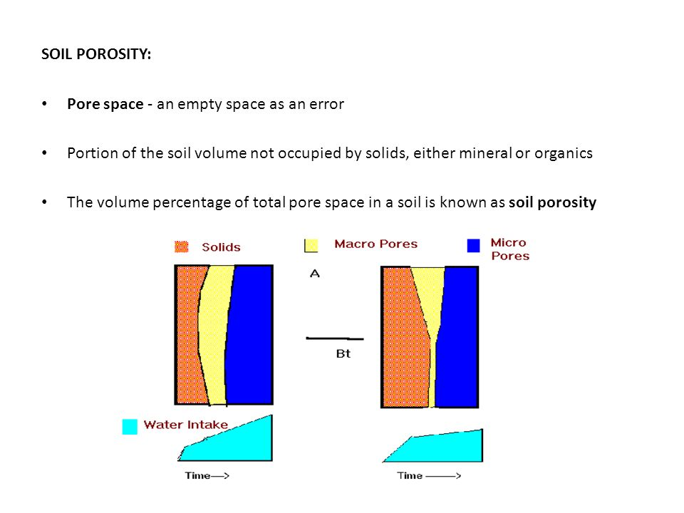 SOIL POROSITY: Pore space - an empty space as an error Portion of the soil volume not occupied by solids, either mineral or organics The volume percentage of total pore space in a soil is known as soil porosity