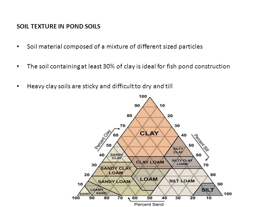 SOIL TEXTURE IN POND SOILS Soil material composed of a mixture of different sized particles The soil containing at least 30% of clay is ideal for fish pond construction Heavy clay soils are sticky and difficult to dry and till