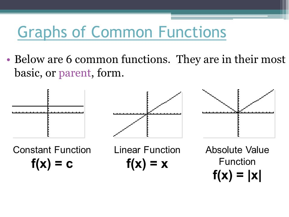 Ch. 1 – Functions and Their Graphs 1.4 – Shifting, Reflecting, and ...