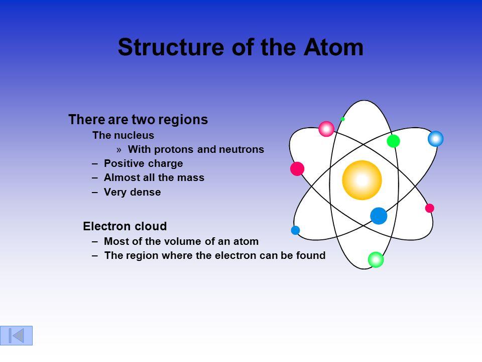 subatomic particles means