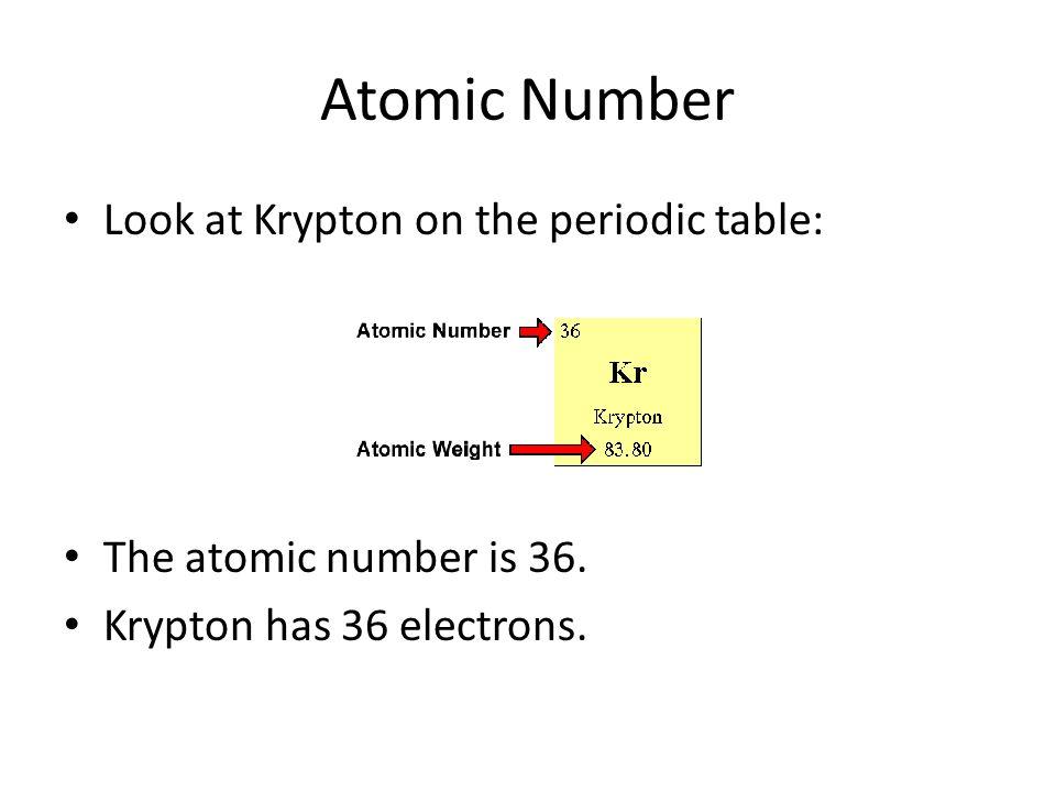 Electron Dot Diagram For Krypton 88853 | IMGFLASH
