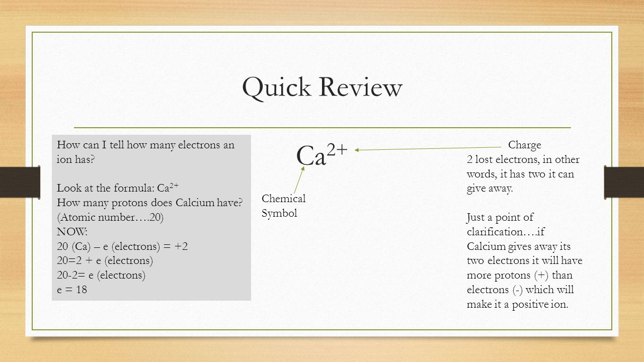 Chemistry in the community week of october 20 ppt download quick review ca 2 chemical symbol charge 2 lost electrons in other words buycottarizona Image collections