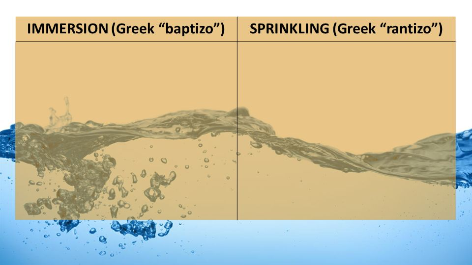 IMMERSION (Greek baptizo )SPRINKLING (Greek rantizo )