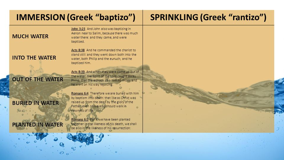 IMMERSION (Greek baptizo )SPRINKLING (Greek rantizo ) MUCH WATER John 3:23 And John also was baptizing in Aenon near to Salim, because there was much water there: and they came, and were baptized.