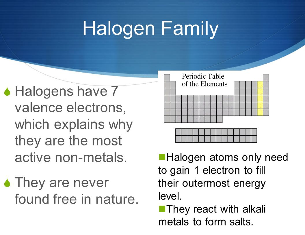 Structure of the atom chapter 19 section 1 the electron cloud halogen family halogens have 7 valence electrons which explains why they are the most gamestrikefo Images