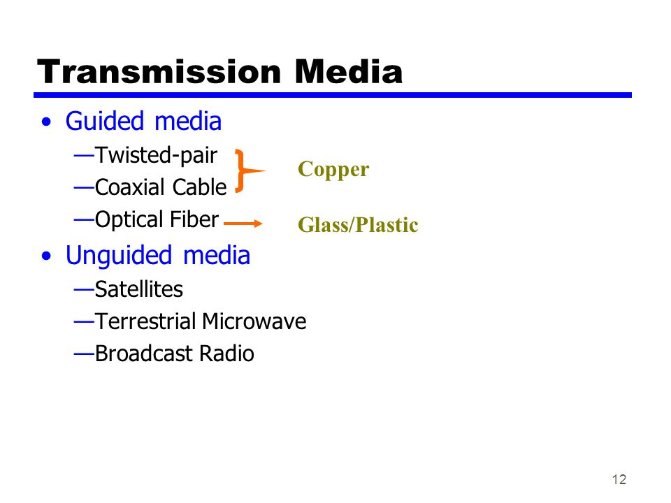transmission media Discuss the evolution of transmission media up to now, and prediction of such evolution into the future, as the demand for bandwidth keeps rising also explore signal handling techniques, such as modulation, ofdm, and mimo.