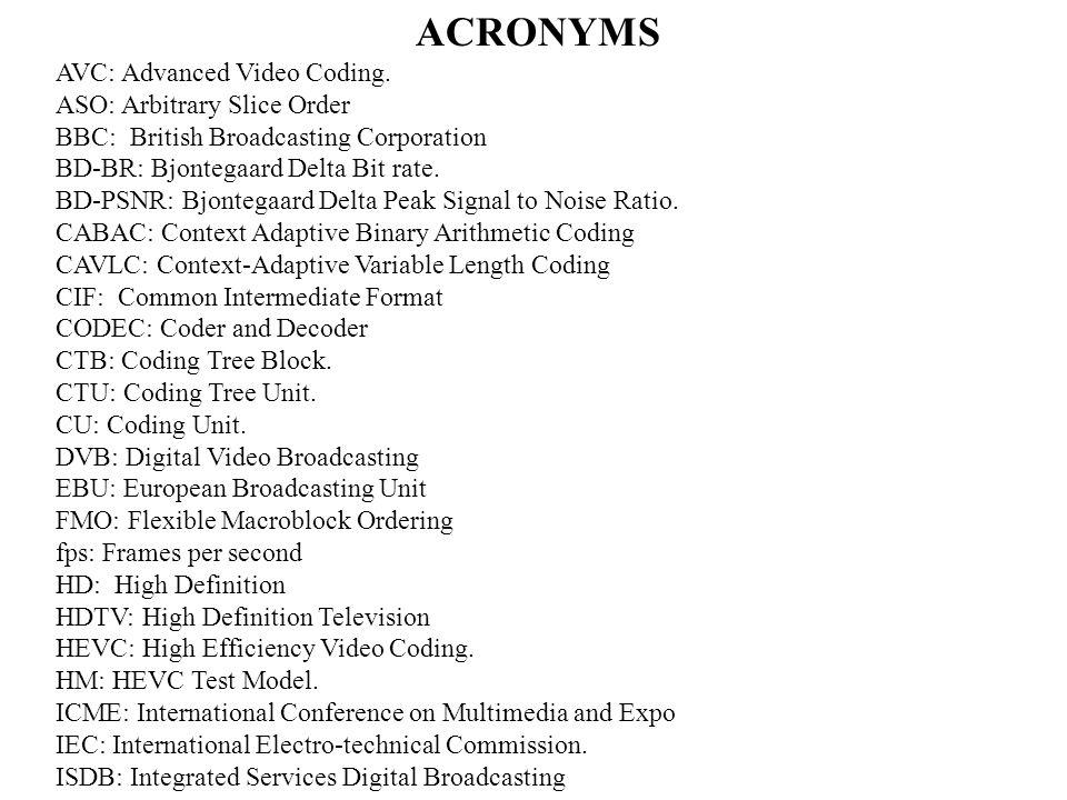 ACRONYMS AVC: Advanced Video Coding.
