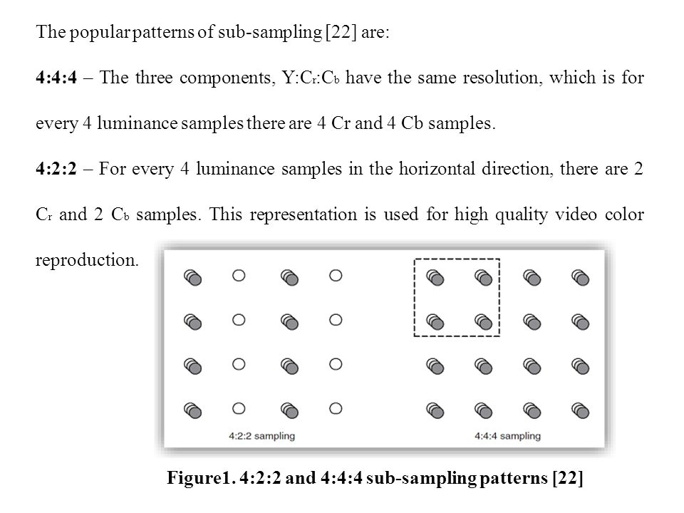 The popular patterns of sub-sampling [22] are: 4:4:4 – The three components, Y:C r :C b have the same resolution, which is for every 4 luminance samples there are 4 Cr and 4 Cb samples.