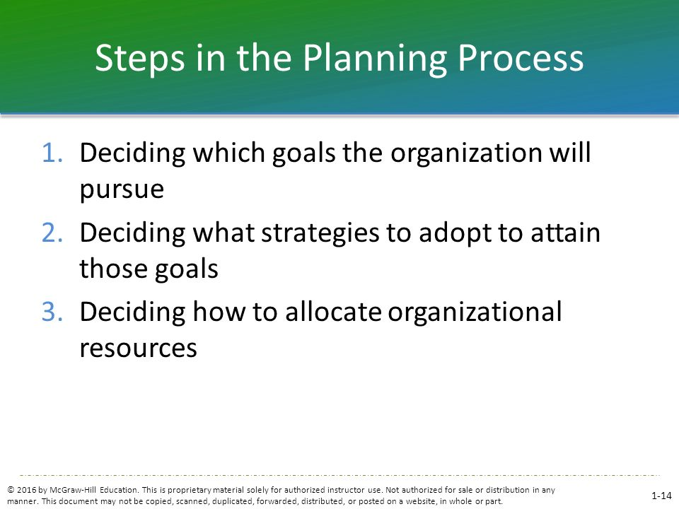 Steps in the Planning Process 1.Deciding which goals the organization will pursue 2.Deciding what strategies to adopt to attain those goals 3.Deciding
