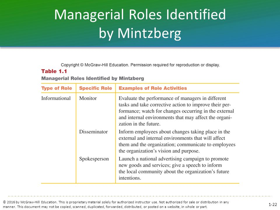 Managerial Roles Identified by Mintzberg © 2016 by McGraw-Hill Education. This is proprietary material solely for authorized instructor use. Not autho
