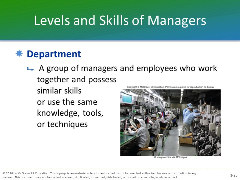 Levels and Skills of Managers  Department A group of managers and employees who work together and possess similar skills or use the same knowledge, t