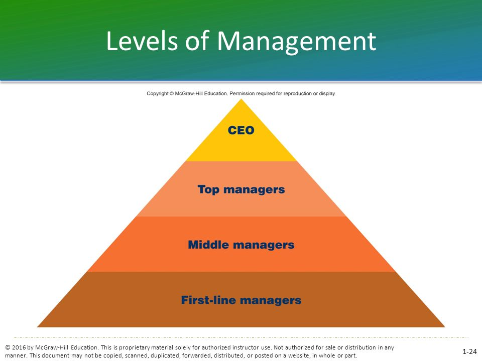 Levels of Management © 2016 by McGraw-Hill Education. This is proprietary material solely for authorized instructor use. Not authorized for sale or di