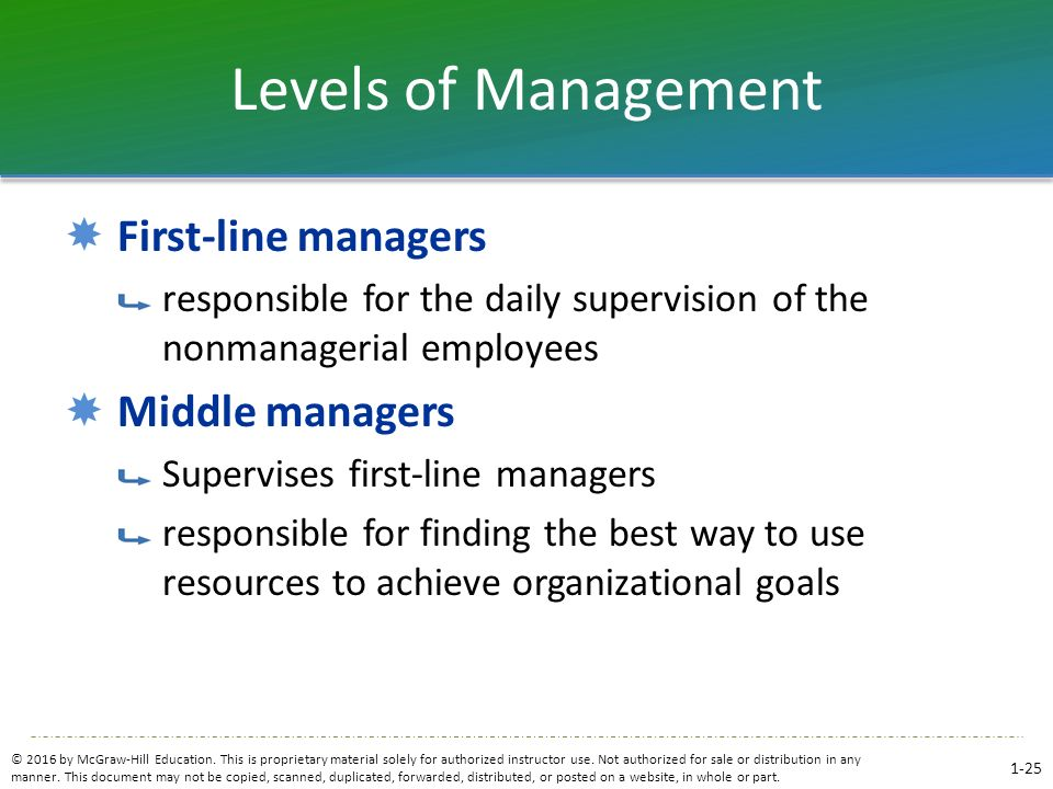 Levels of Management  First-line managers responsible for the daily supervision of the nonmanagerial employees  Middle managers Supervises first-lin