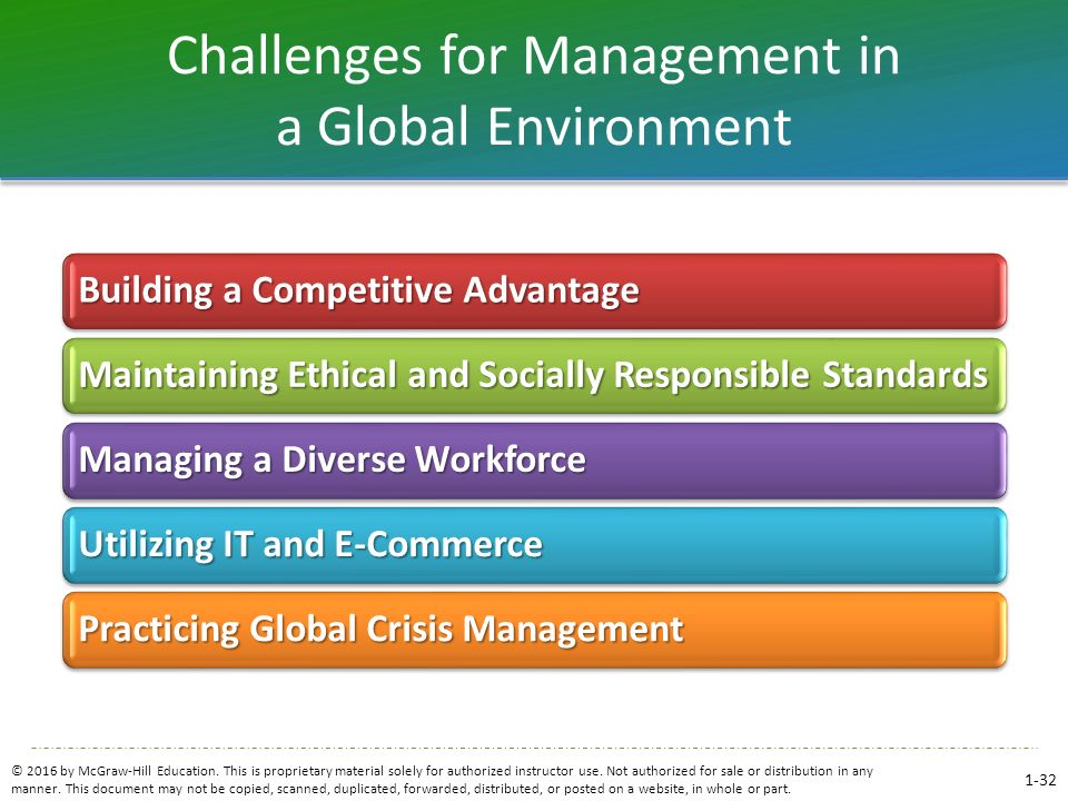 Challenges for Management in a Global Environment © 2016 by McGraw-Hill Education. This is proprietary material solely for authorized instructor use.
