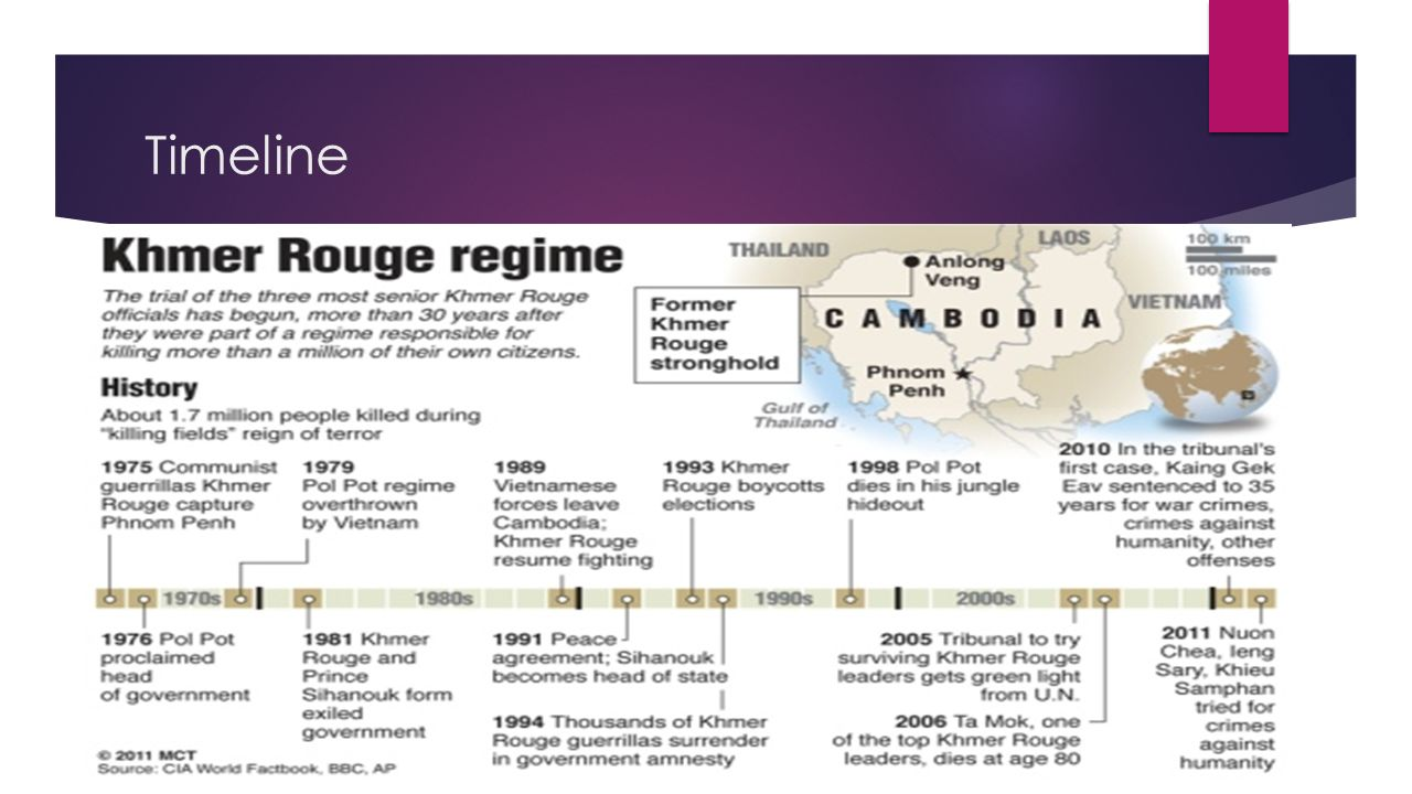General Case 002/01 Procedural Timeline – Khmer Rouge Trial Monitor
