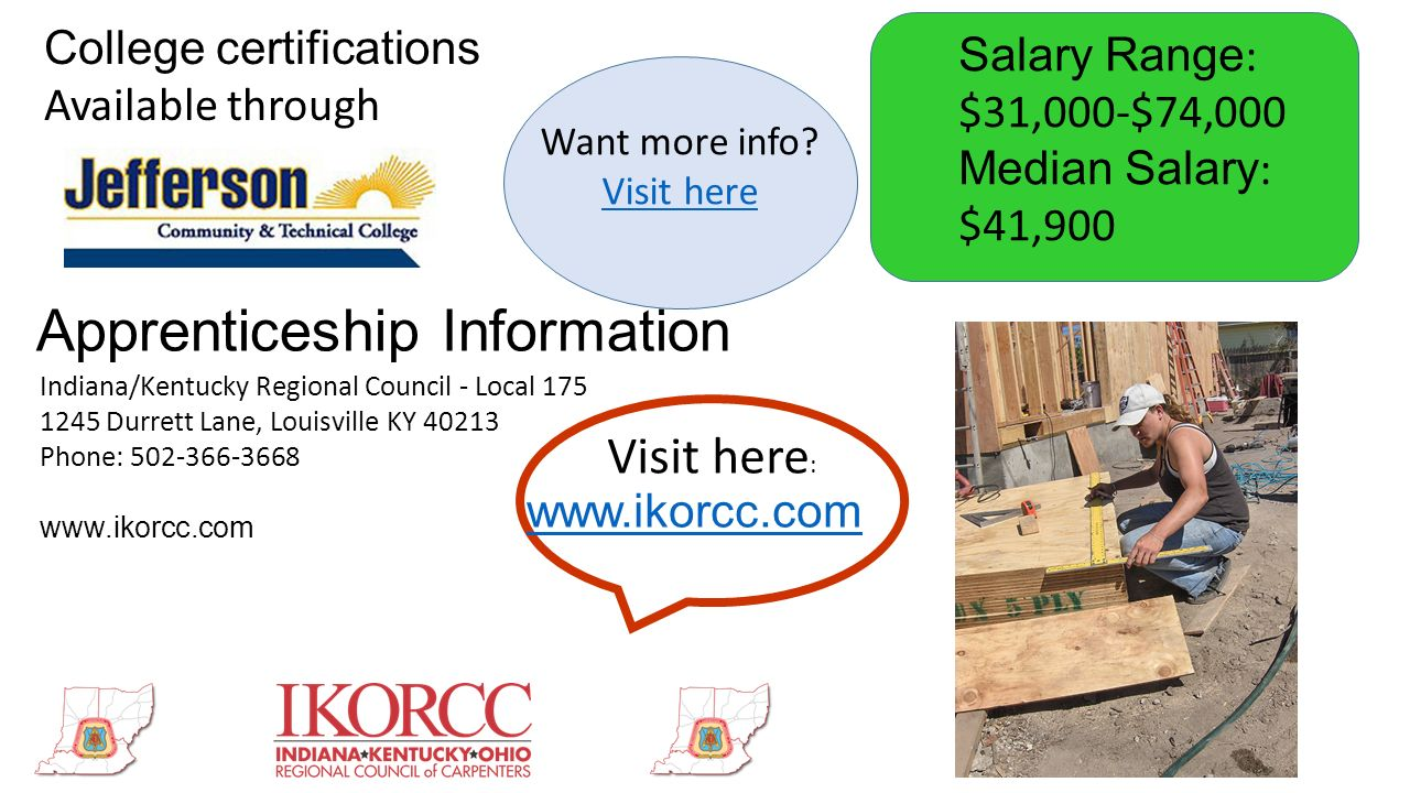 Career spotlight electrician 6 projected job growth work summary salary range 31000 74000 median salary 41900 apprenticeship information college certifications available through 1betcityfo Choice Image