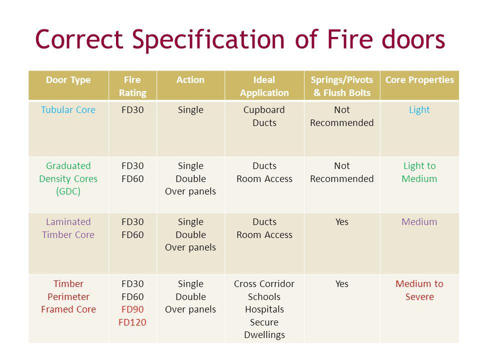 19 Correct Specification ...  sc 1 st  SlidePlayer & Fire Door Constructions. About Noberne Doors Ltd o John Wilson ... pezcame.com