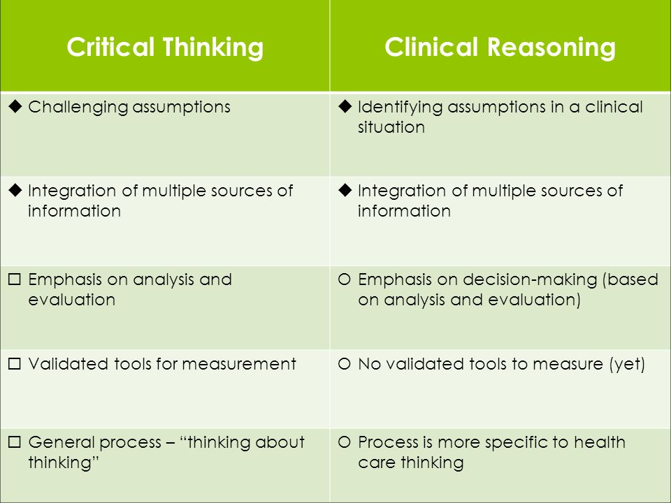 critical thinking identifying and challenging assumptions Critical thinking and challenging assumptions in arguments awareness of the critical impact of fatigue and sleep deprivation on decision making.