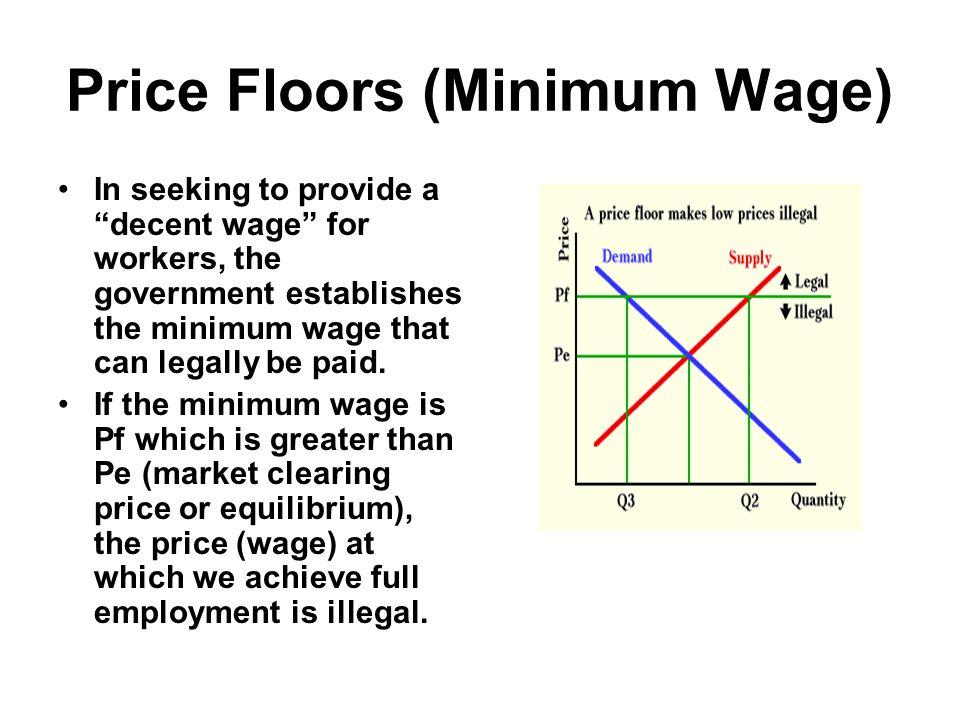 63 Price Floors (Minimum Wage) ...