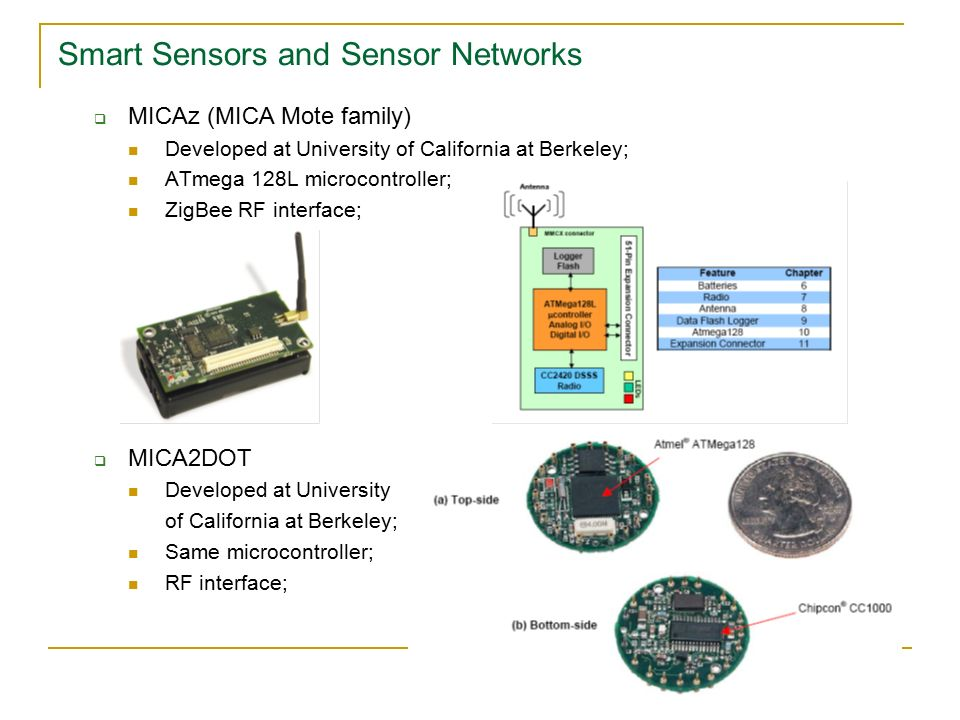 32 Smart Sensors and Sensor Networks  MICAz (MICA Mote family) Developed at University of California at Berkeley; ATmega 128L microcontroller; ZigBee RF interface;  MICA2DOT Developed at University of California at Berkeley; Same microcontroller; RF interface;