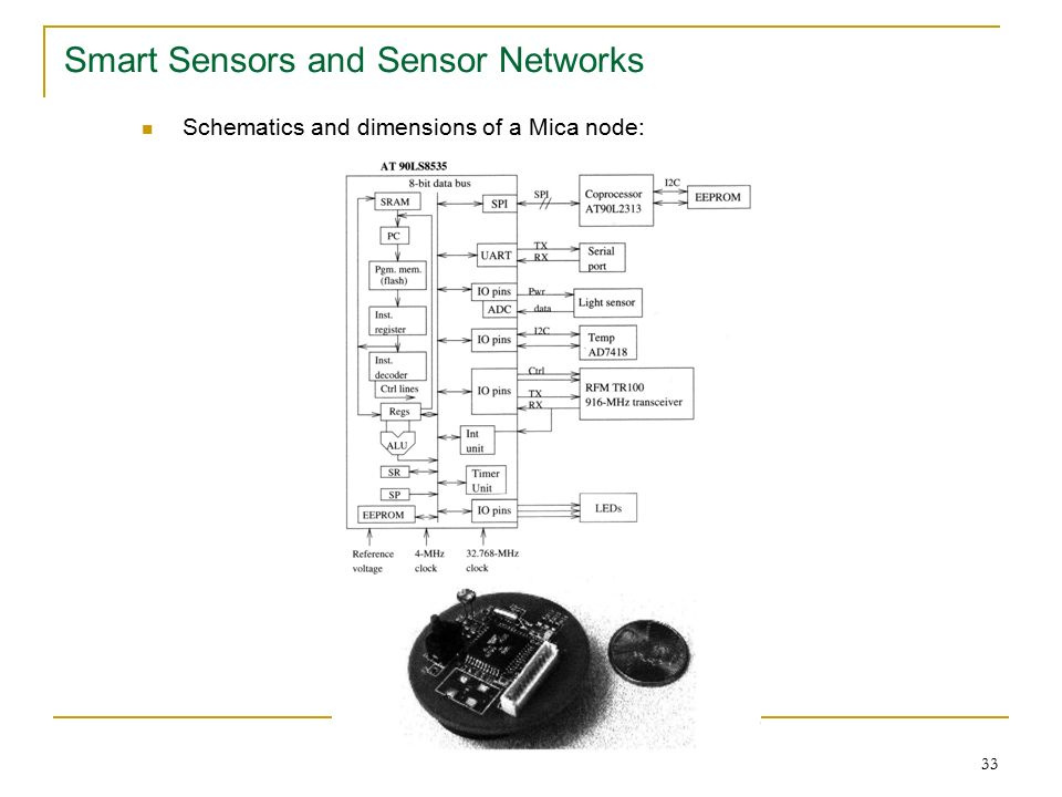 33 Smart Sensors and Sensor Networks Schematics and dimensions of a Mica node: