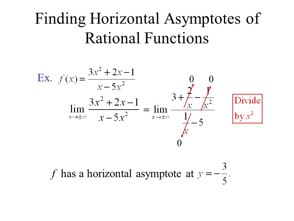 Applications of the derivative 4 applications of the first 24 finding horizontal asymptotes of rational functions ex f has a horizontal asymptote at 0 00 ccuart Images