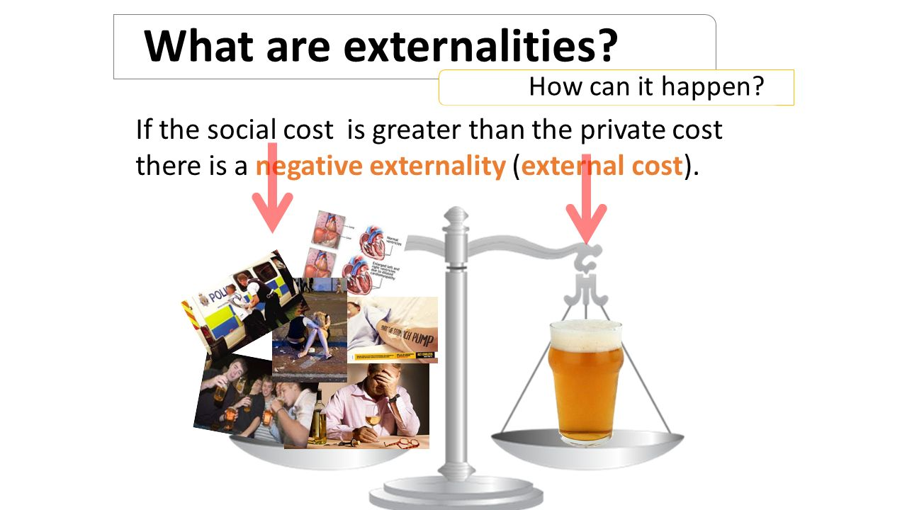 What are externalities. How can it happen.