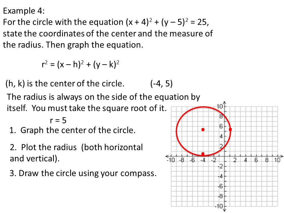 10 8 equations of circles 1write the equation of a circle 2 example 4 for the circle with the equation x 4 2 ccuart Image collections