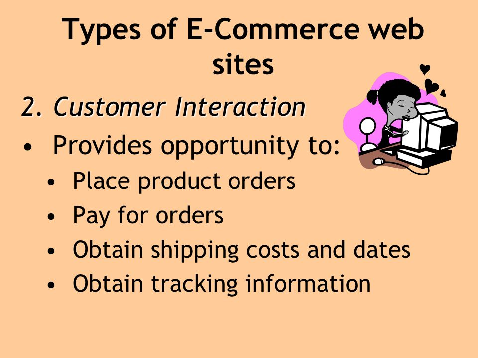 Types of E-Commerce web sites 2.Customer Interaction Provides opportunity to: Place product orders Pay for orders Obtain shipping costs and dates Obtain tracking information