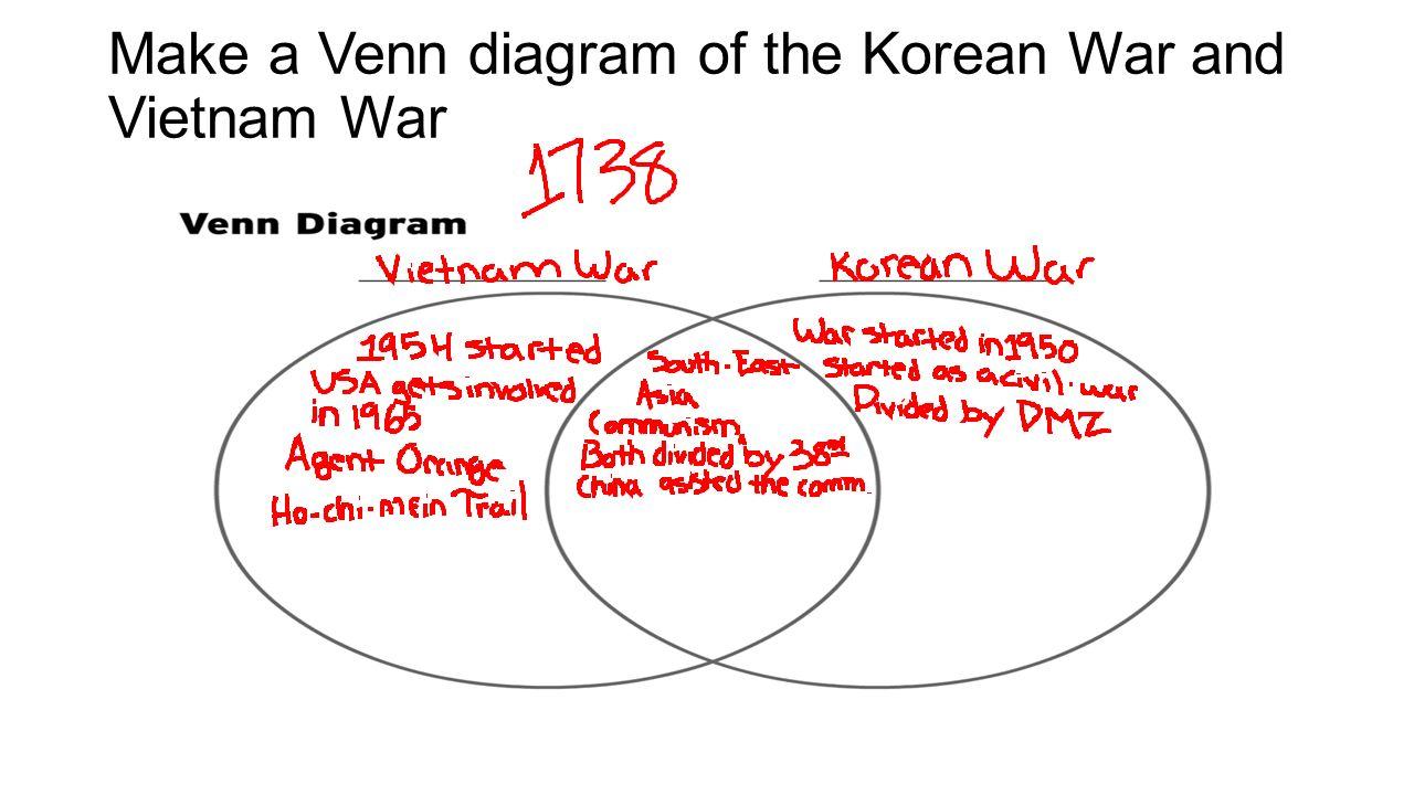 Make a venn diagram of the korean war and vietnam war ppt download 1 make pooptronica Choice Image