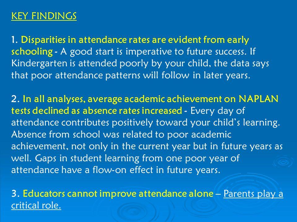 poor attendance in school