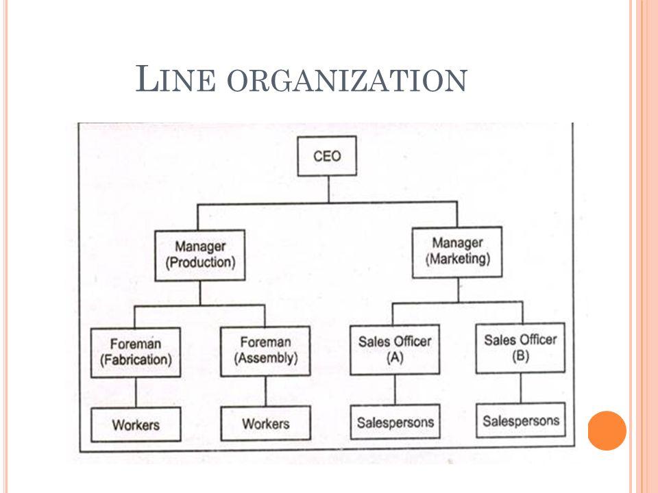 L INE ORGANIZATION