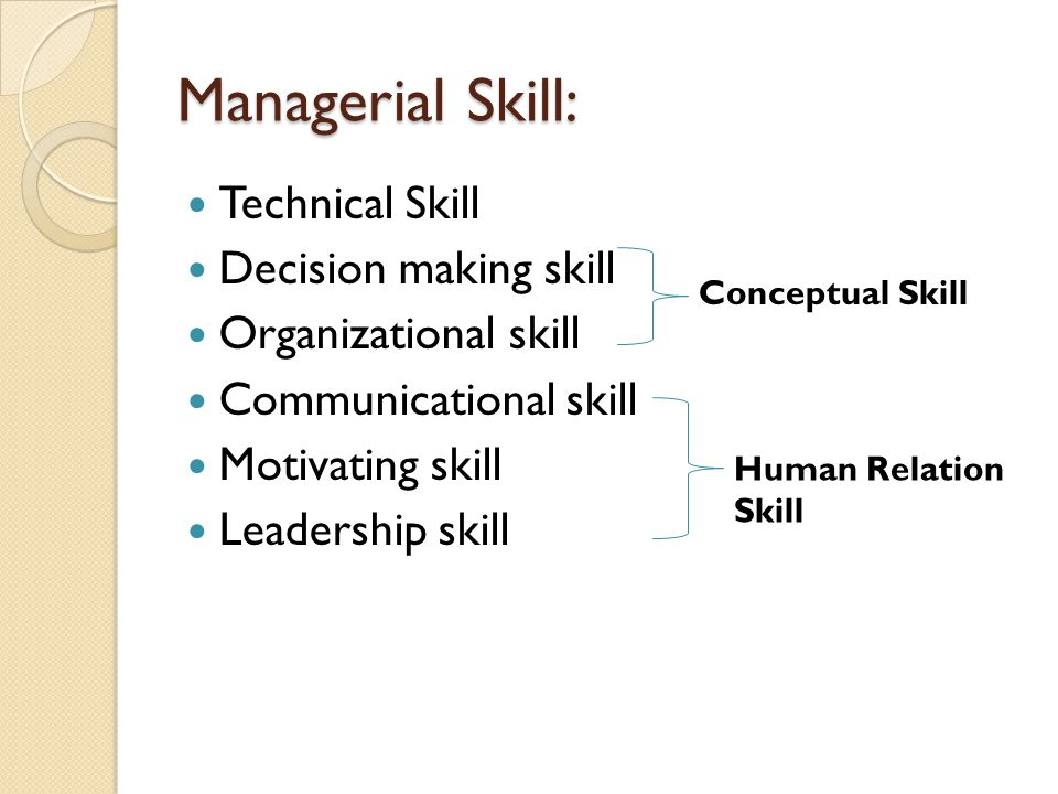 Managerial Skill: Technical Skill Decision making skill Organizational skill Communicational skill Motivating skill Leadership skill Conceptual Skill Human Relation Skill