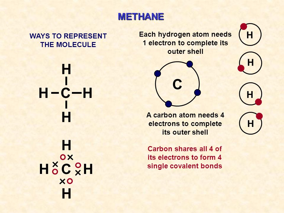 COVALENT BONDING. STRUCTURE AND BONDING The physical properties of ...