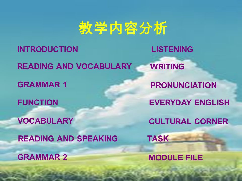 INTRODUCTION READING AND VOCABULARY GRAMMAR 1 FUNCTION VOCABULARY READING AND SPEAKING GRAMMAR 2 LISTENING WRITING PRONUNCIATION EVERYDAY ENGLISH CULTURAL CORNER TASK MODULE FILE 教学内容分析