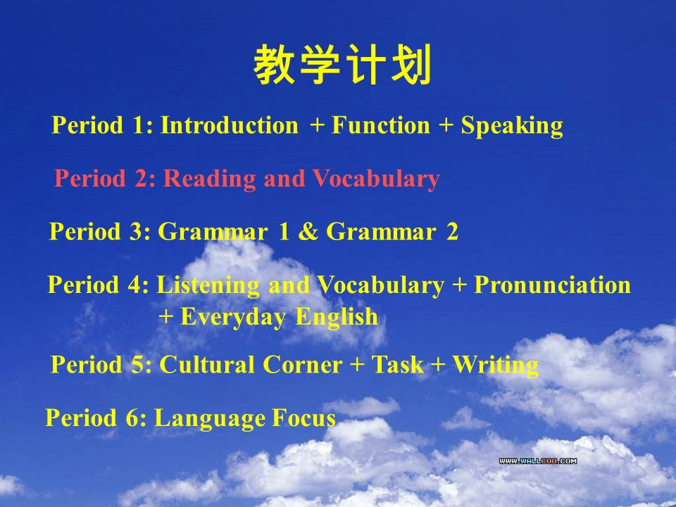 Period 1: Introduction + Function + Speaking Period 2: Reading and Vocabulary Period 3: Grammar 1 & Grammar 2 Period 4: Listening and Vocabulary + Pronunciation + Everyday English Period 5: Cultural Corner + Task + Writing Period 6: Language Focus 教学计划