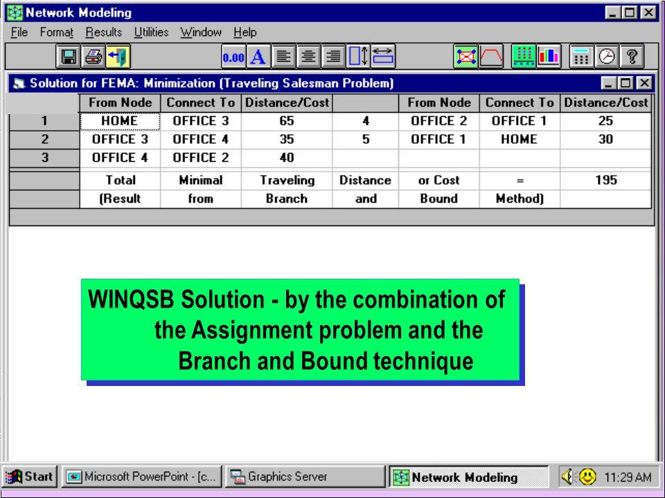 winqsb gratis para windows 7 starter