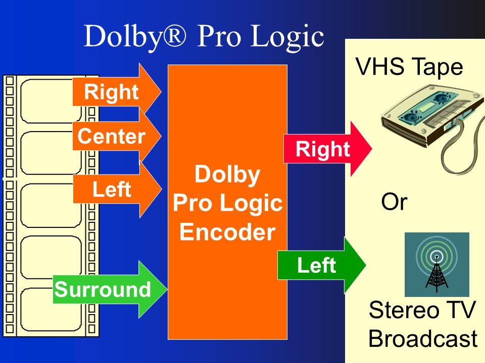dts pro series surround encoder