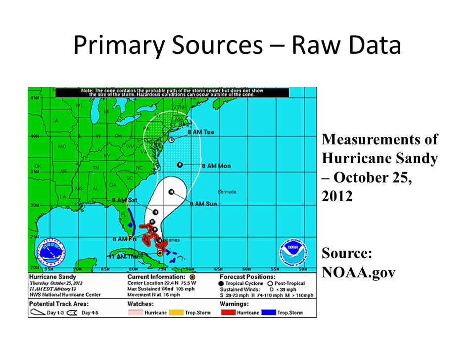 Primary Sources – Raw Data Measurements of Hurricane Sandy – October 25, 2012 Source: NOAA.gov
