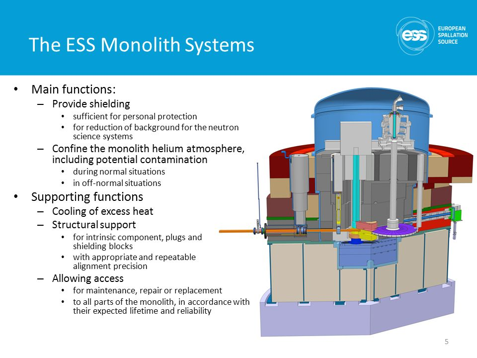 The ESS Monolith Systems 5 Main functions: – Provide shielding sufficient for personal protection for reduction of background for the neutron science systems – Confine the monolith helium atmosphere, including potential contamination during normal situations in off-normal situations Supporting functions – Cooling of excess heat – Structural support for intrinsic component, plugs and shielding blocks with appropriate and repeatable alignment precision – Allowing access for maintenance, repair or replacement to all parts of the monolith, in accordance with their expected lifetime and reliability