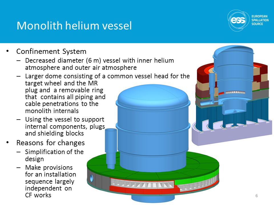 Monolith helium vessel 6 Confinement System – Decreased diameter (6 m) vessel with inner helium atmosphere and outer air atmosphere – Larger dome consisting of a common vessel head for the target wheel and the MR plug and a removable ring that contains all piping and cable penetrations to the monolith internals – Using the vessel to support internal components, plugs and shielding blocks Reasons for changes – Simplification of the design – Make provisions for an installation sequence largely independent on CF works