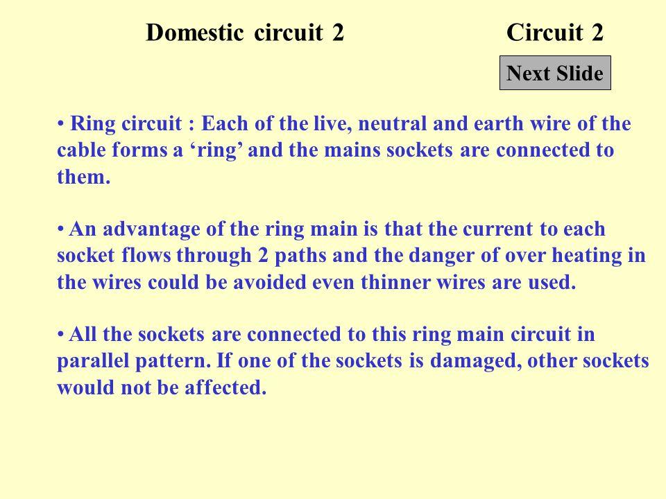 Ring main circuit