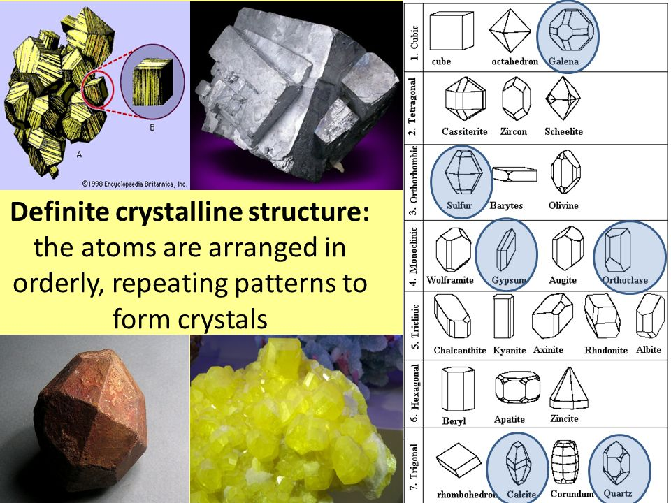the form and structure of minerals Minerals ii: physical properties and crystal forms form over a wide range of temperatures and melt compositions unit cells and crystal structure.